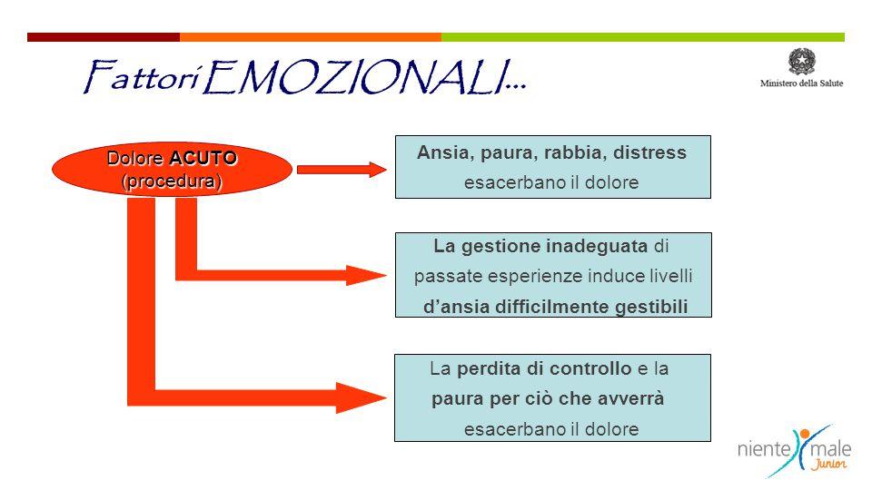Classificazione e caratteristiche del DOLORE PSICOTROPO