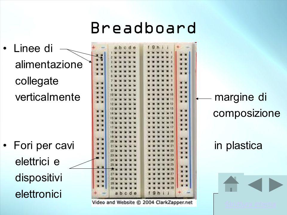 Breadboard Linee di alimentazione collegate verticalmente margine di composizione Fori per cavi in plastica elettrici e dispositivi elettronici Strutt