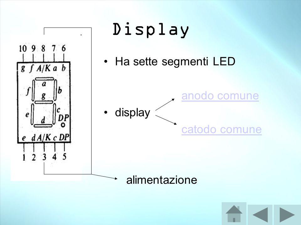 Display Ha sette segmenti LED anodo comune display catodo comune alimentazione