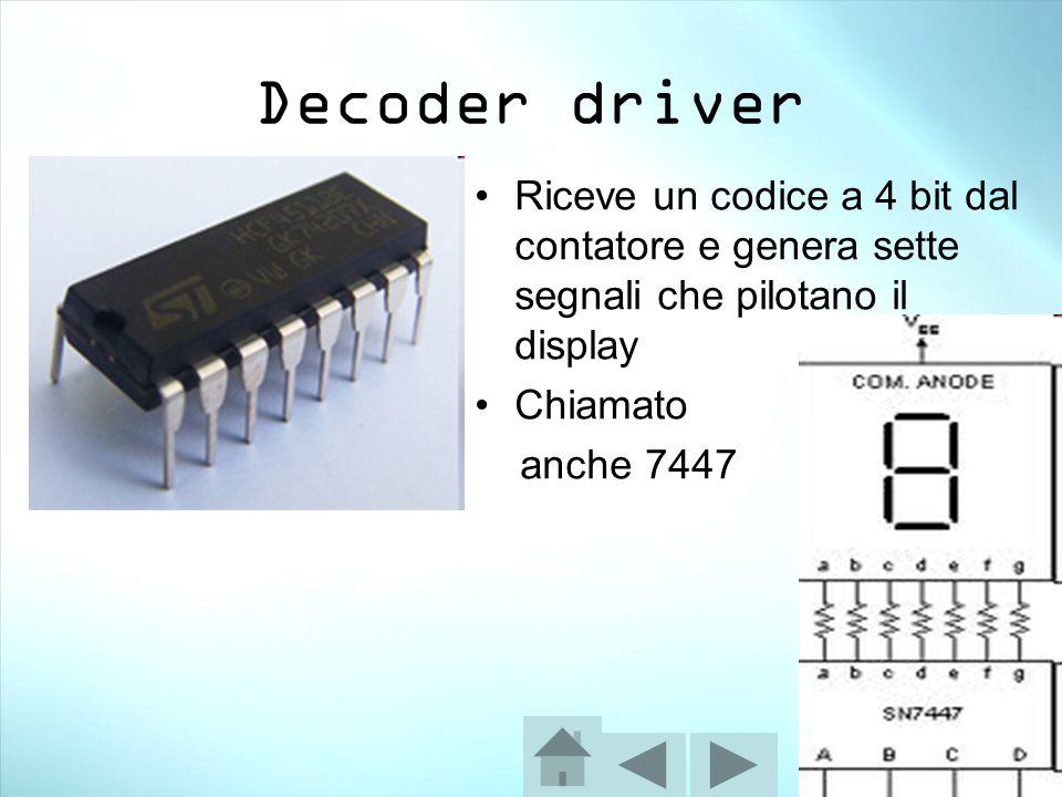 Decoder driver Riceve un codice a 4 bit dal contatore e genera sette segnali che pilotano il display Chiamato anche 7447