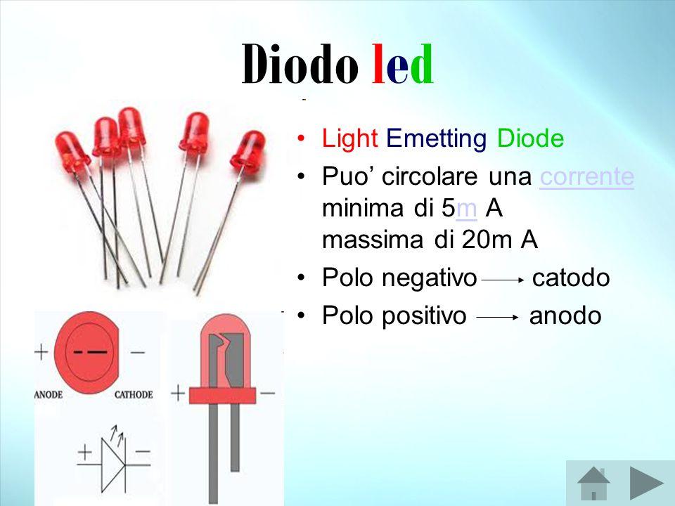 Light Emetting Diode Puo' circolare una corrente minima di 5m A massima di 20m Acorrentem Polo negativo catodo Polo positivo anodo Diodo led