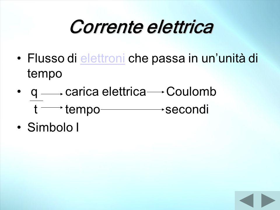 Corrente elettrica Flusso di elettroni che passa in un'unità di tempoelettroni q carica elettrica Coulomb t tempo secondi Simbolo I