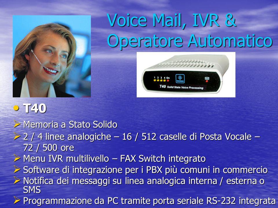 Voice Mail, IVR & Operatore Automatico T40 T40  Memoria a Stato Solido  2 / 4 linee analogiche – 16 / 512 caselle di Posta Vocale – 72 / 500 ore  M