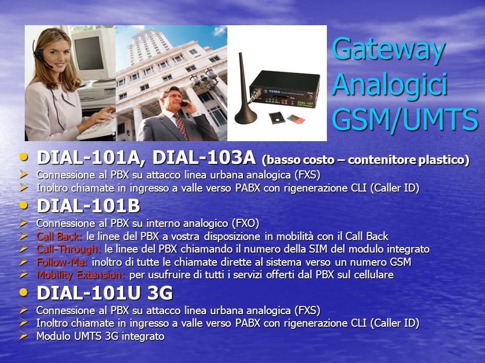 SMS Server DIAL-1SMS, DIAL-3SMS DIAL-1SMS, DIAL-3SMS  La scelta migliore per l invio di SMS da ogni postazione PC della rete del cliente  Invio mirato, anche di un gran numero di SMS  Supporto Tecnico/Commerciale ai clienti via SMS  Conferma prenotazioni via SMS  SMS per avvisi di servizio a personale reperibile via GSM  Gestione e Instradamento SMS in ingresso  Invio SMS informativi per utilità pubblica  Informazioni SMS su traffico e meteo  Informazioni sportive e molto altro