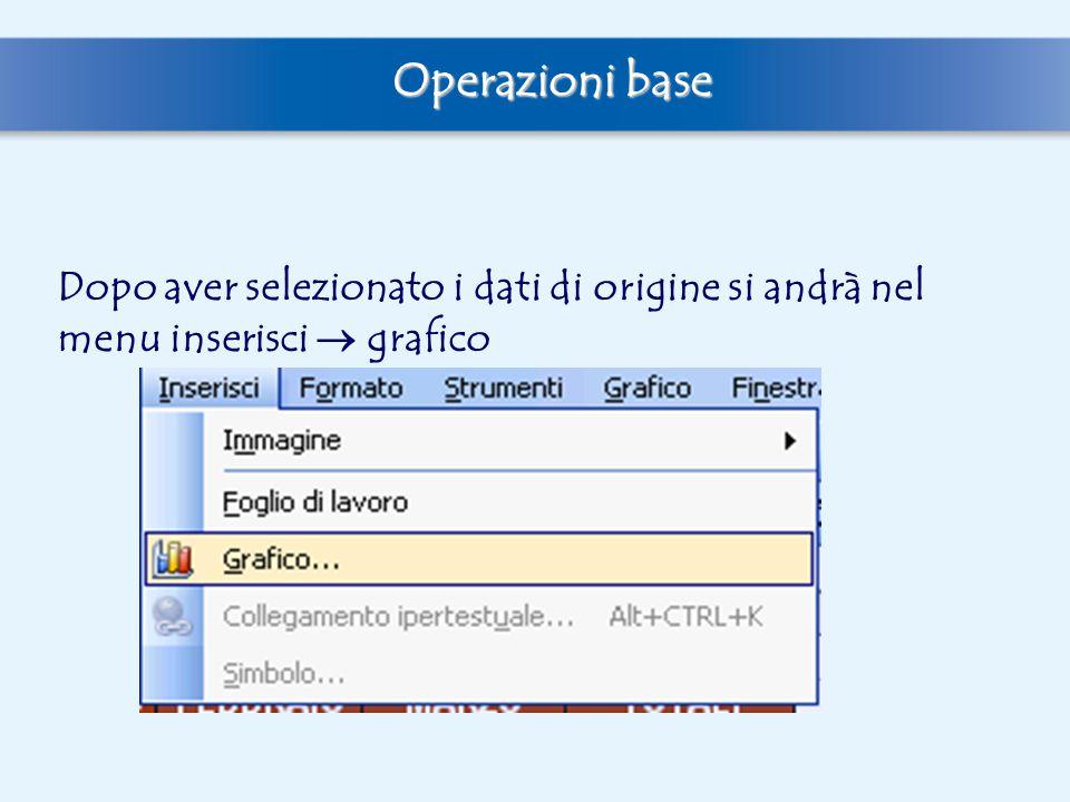 Dopo aver selezionato i dati di origine si andrà nel menu inserisci  grafico Operazioni base
