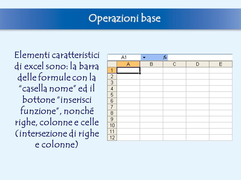 """Elementi caratteristici di excel sono: la barra delle formule con la """"casella nome"""" ed il bottone """"inserisci funzione"""", nonché righe, colonne e celle"""