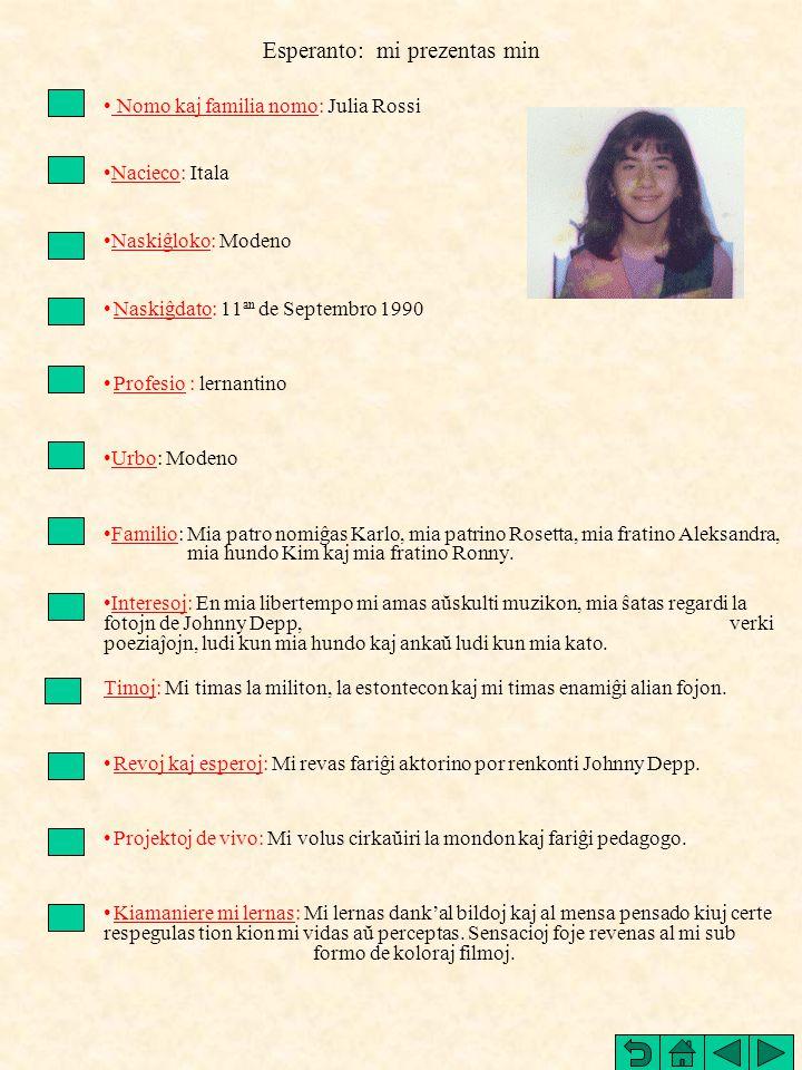 Esperanto: mi prezentas min Nomo kaj familia nomo: Julia Rossi Nomo kaj familia nomo Nacieco: ItalaNacieco Naskiĝloko: ModenoNaskiĝloko Naskiĝdato: 11 an de Septembro 1990Naskiĝdato Profesio : lernantinoProfesio Urbo: ModenoUrbo Familio: Mia patro nomiĝas Karlo, mia patrino Rosetta, mia fratino Aleksandra, mia hundo Kim kaj mia fratino Ronny.Familio Interesoj: En mia libertempo mi amas aŭskulti muzikon, mia ŝatas regardi la fotojn de Johnny Depp, verki poeziaĵojn, ludi kun mia hundo kaj ankaŭ ludi kun mia kato.Interesoj TimojTimoj: Mi timas la militon, la estontecon kaj mi timas enamiĝi alian fojon.