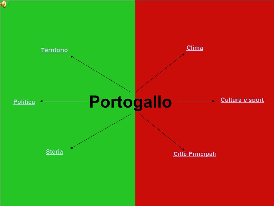 Territorio Il Portogallo (Portugal in portoghese) è lo stato più occidentale dell Europa continentale.