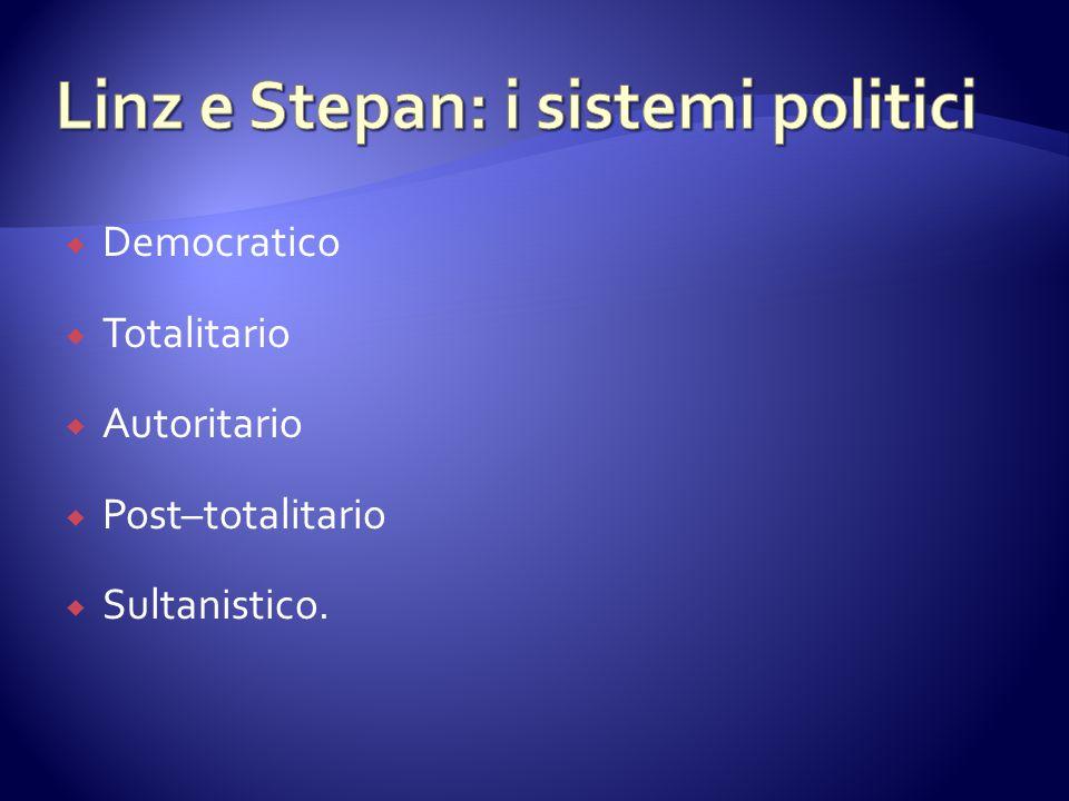  Democratico  Totalitario  Autoritario  Post–totalitario  Sultanistico.
