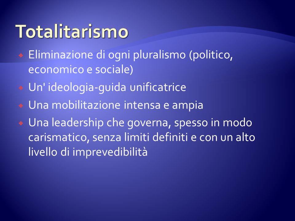  Eliminazione di ogni pluralismo (politico, economico e sociale)  Un' ideologia-guida unificatrice  Una mobilitazione intensa e ampia  Una leaders