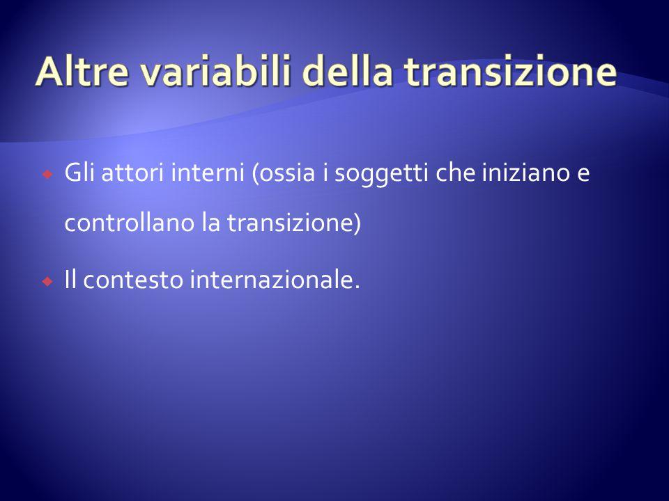  Gli attori interni (ossia i soggetti che iniziano e controllano la transizione)  Il contesto internazionale.