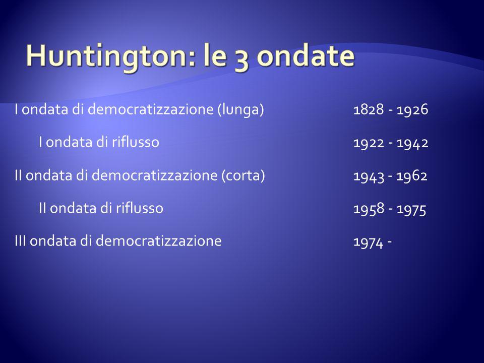 I ondata di democratizzazione (lunga) 1828 - 1926 I ondata di riflusso 1922 - 1942 II ondata di democratizzazione (corta) 1943 - 1962 II ondata di rif