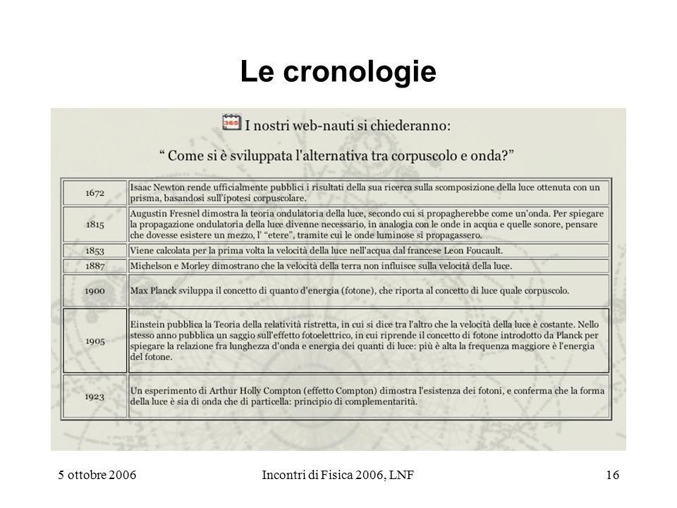 5 ottobre 2006Incontri di Fisica 2006, LNF16 Le cronologie