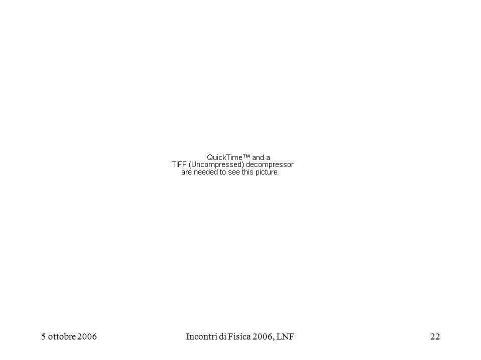 5 ottobre 2006Incontri di Fisica 2006, LNF22