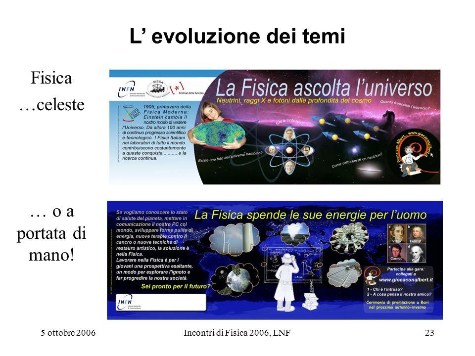 5 ottobre 2006Incontri di Fisica 2006, LNF23 L' evoluzione dei temi Fisica …celeste … o a portata di mano!