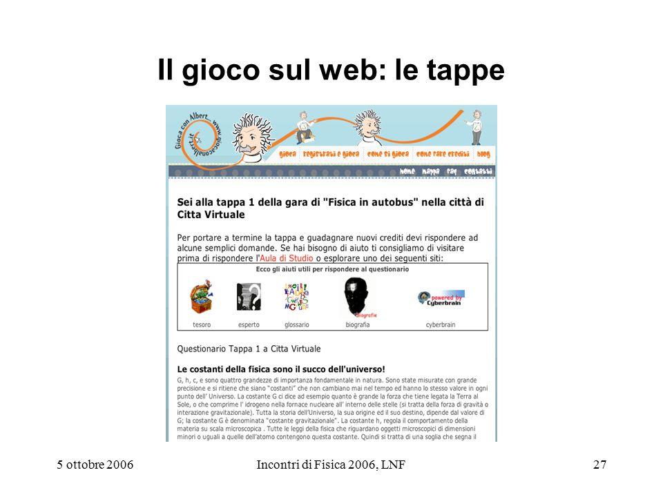 5 ottobre 2006Incontri di Fisica 2006, LNF27 Il gioco sul web: le tappe