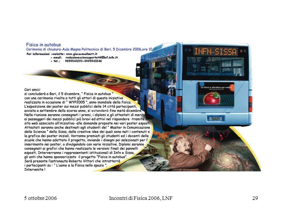 5 ottobre 2006Incontri di Fisica 2006, LNF29