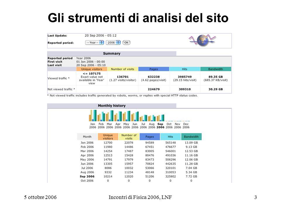 5 ottobre 2006Incontri di Fisica 2006, LNF4 Statistiche per SxT Il numero di visitatori cresce ancora … È necessario un ampio restyling, per migliorare la navigabilit à