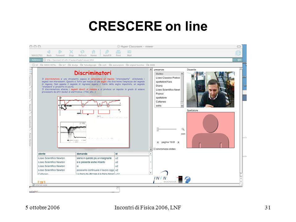 5 ottobre 2006Incontri di Fisica 2006, LNF31 CRESCERE on line