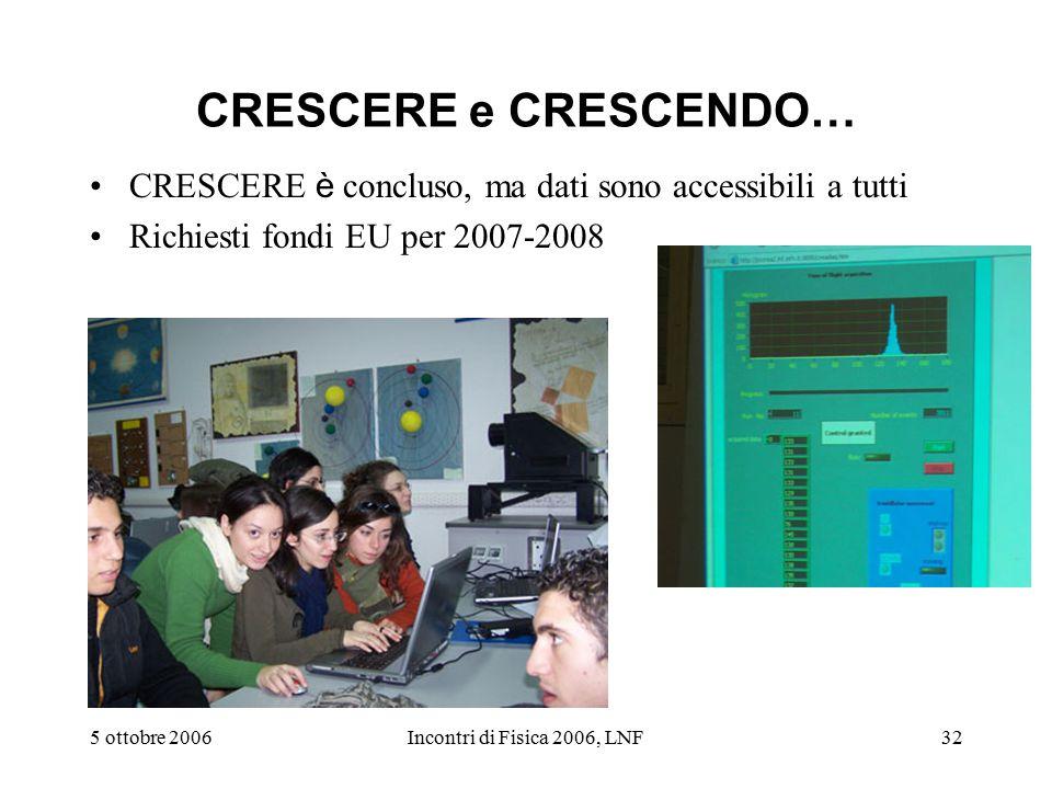 5 ottobre 2006Incontri di Fisica 2006, LNF32 CRESCERE e CRESCENDO… CRESCERE è concluso, ma dati sono accessibili a tutti Richiesti fondi EU per 2007-2008