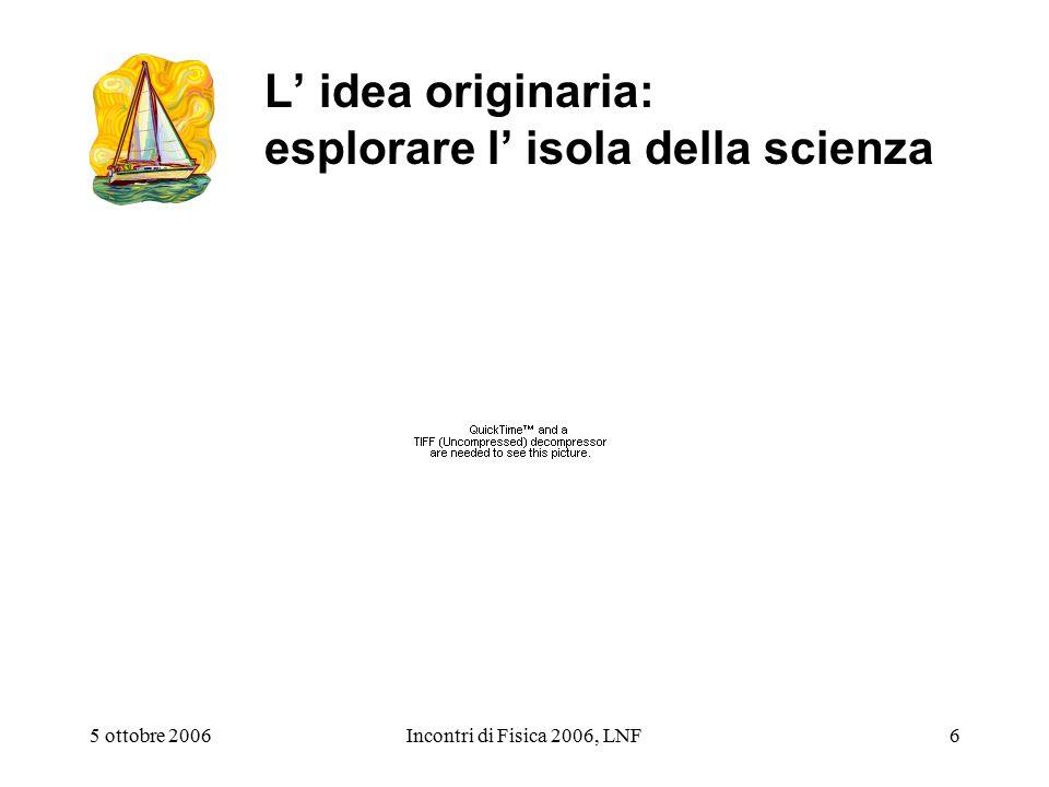 5 ottobre 2006Incontri di Fisica 2006, LNF6 L' idea originaria: esplorare l' isola della scienza