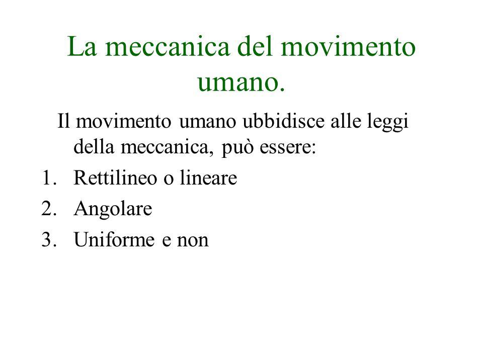 La meccanica del movimento umano.