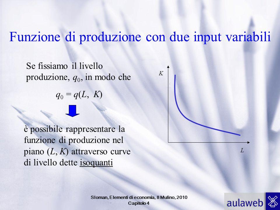 Funzione di produzione con due input variabili Se fissiamo il livello produzione, q 0, in modo che q 0 = q(L, K) è possibile rappresentare la funzione