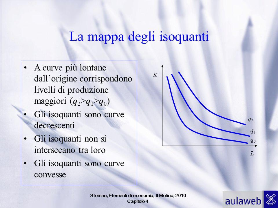La mappa degli isoquanti A curve più lontane dall'origine corrispondono livelli di produzione maggiori (q 2 >q 1 >q 0 ) Gli isoquanti sono curve decre