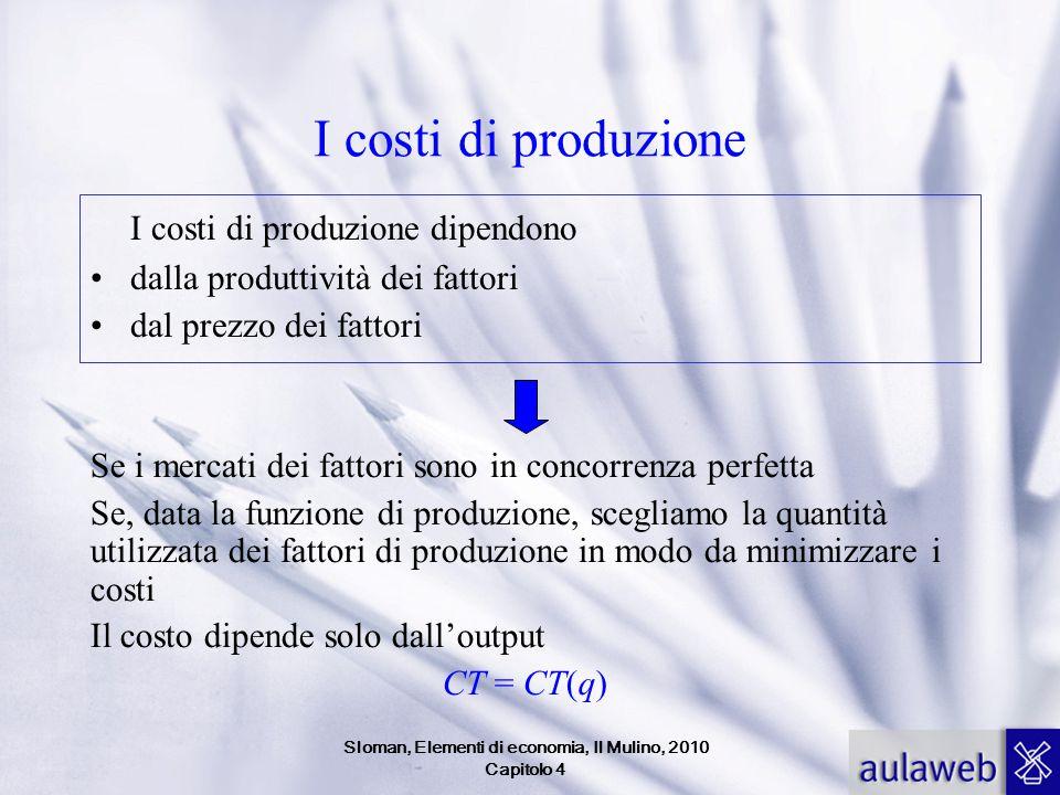 I costi di produzione I costi di produzione dipendono dalla produttività dei fattori dal prezzo dei fattori Se i mercati dei fattori sono in concorren