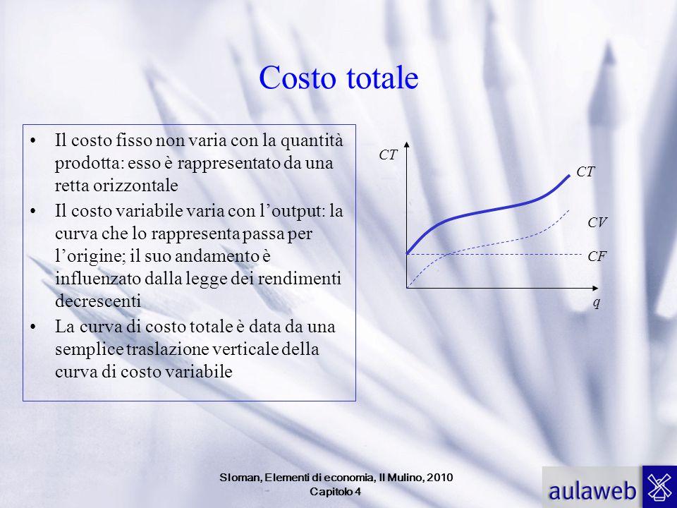 Costo totale Il costo fisso non varia con la quantità prodotta: esso è rappresentato da una retta orizzontale Il costo variabile varia con l'output: l