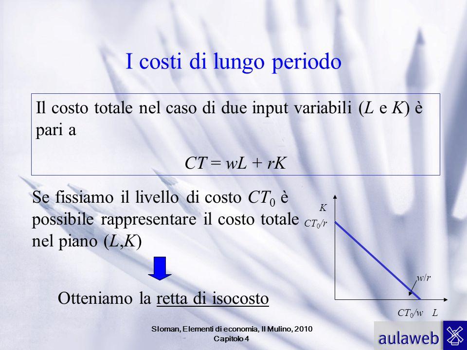 I costi di lungo periodo Il costo totale nel caso di due input variabili (L e K) è pari a CT = wL + rK Se fissiamo il livello di costo CT 0 è possibil