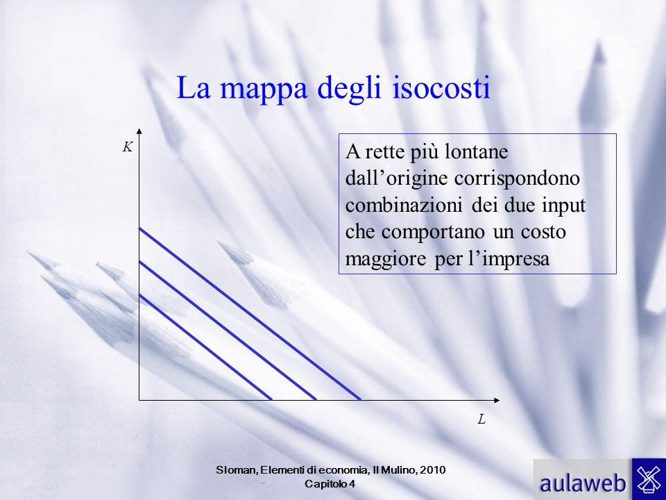 La mappa degli isocosti K L A rette più lontane dall'origine corrispondono combinazioni dei due input che comportano un costo maggiore per l'impresa S
