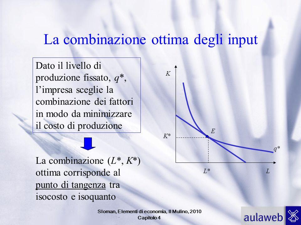 La combinazione ottima degli input Dato il livello di produzione fissato, q*, l'impresa sceglie la combinazione dei fattori in modo da minimizzare il
