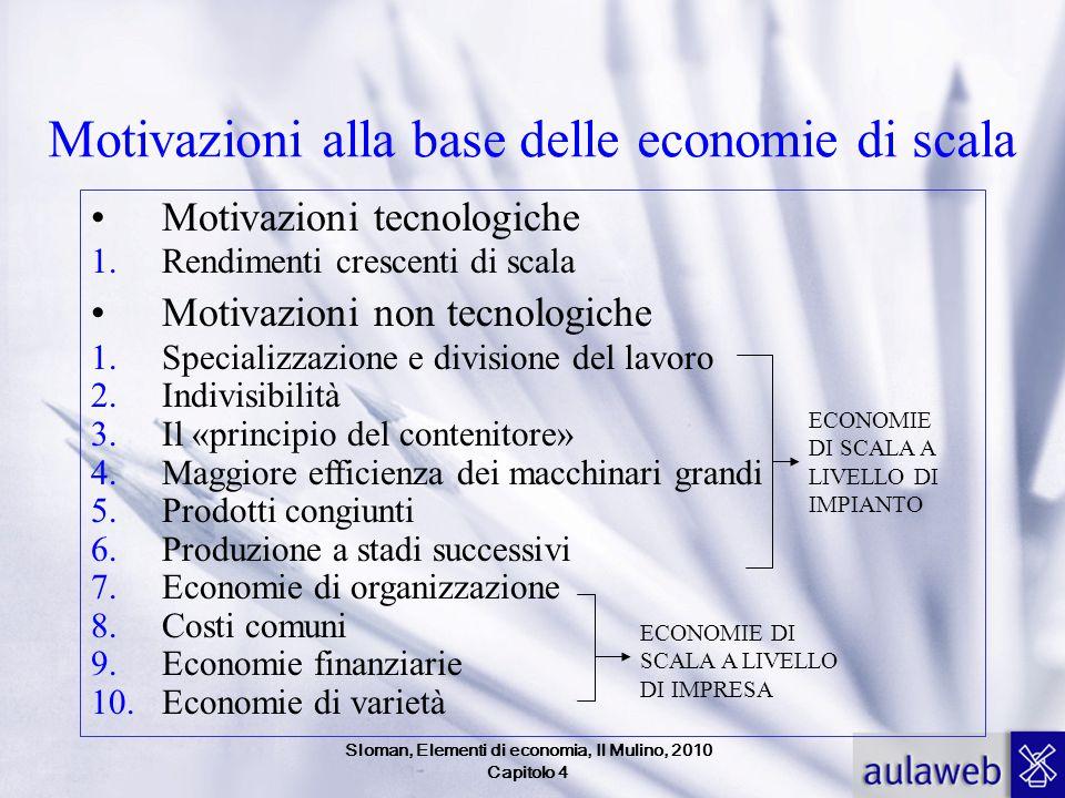 Motivazioni alla base delle economie di scala Motivazioni tecnologiche 1.Rendimenti crescenti di scala Motivazioni non tecnologiche 1.Specializzazione