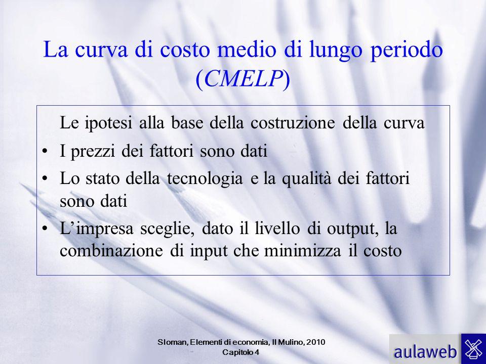 La curva di costo medio di lungo periodo (CMELP) Le ipotesi alla base della costruzione della curva I prezzi dei fattori sono dati Lo stato della tecn