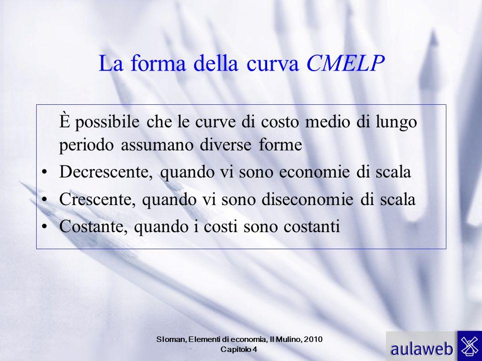 La forma della curva CMELP È possibile che le curve di costo medio di lungo periodo assumano diverse forme Decrescente, quando vi sono economie di sca