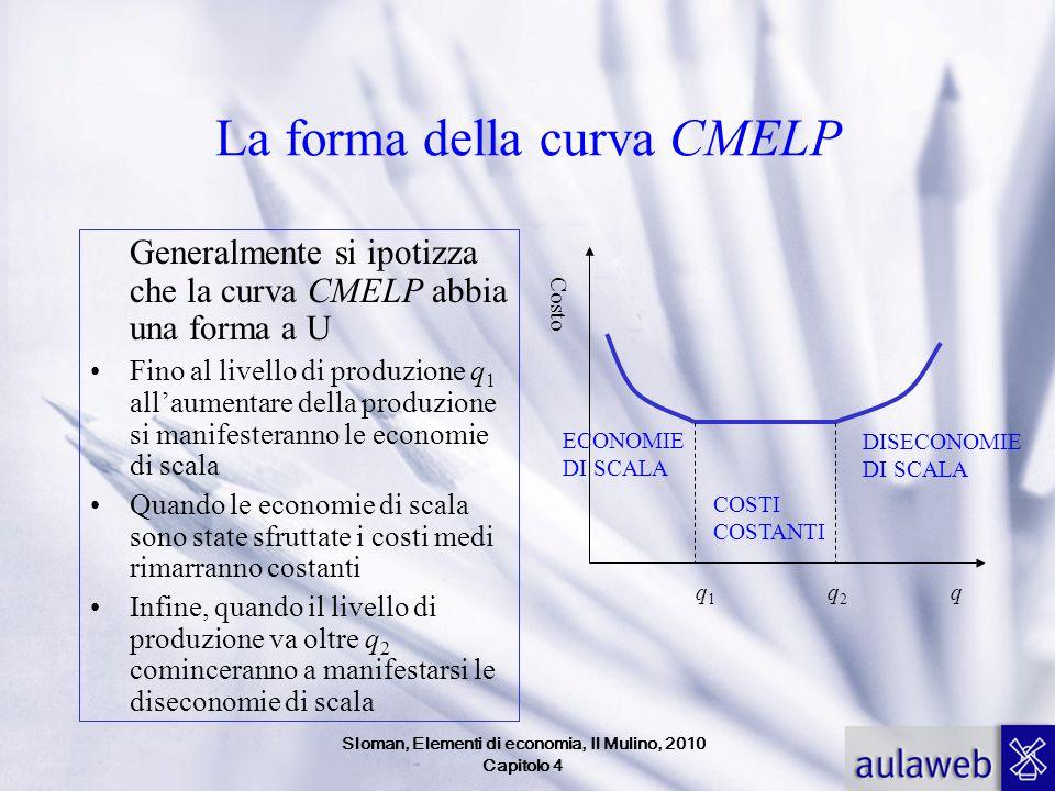 La forma della curva CMELP Generalmente si ipotizza che la curva CMELP abbia una forma a U Fino al livello di produzione q 1 all'aumentare della produ