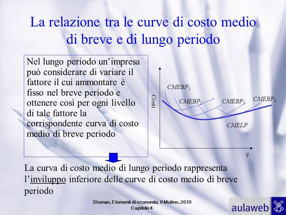 La relazione tra le curve di costo medio di breve e di lungo periodo Nel lungo periodo un'impresa può considerare di variare il fattore il cui ammonta