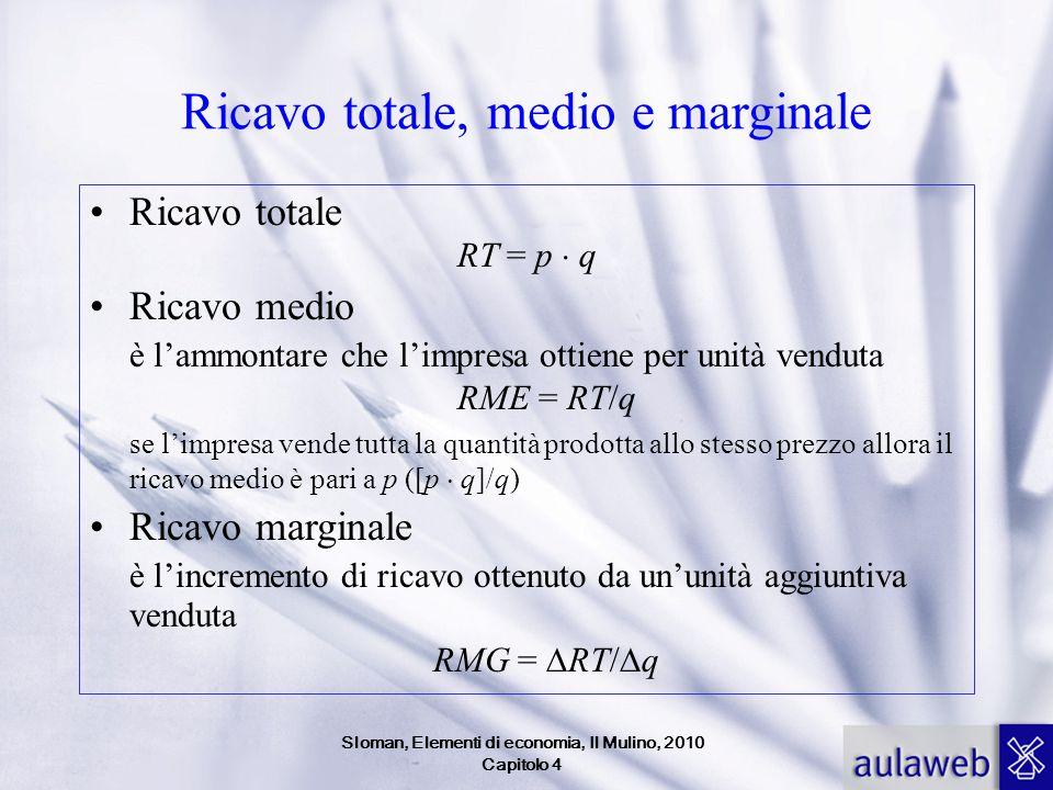 Ricavo totale, medio e marginale Ricavo totale RT = p  q Ricavo medio è l'ammontare che l'impresa ottiene per unità venduta RME = RT/q se l'impresa v