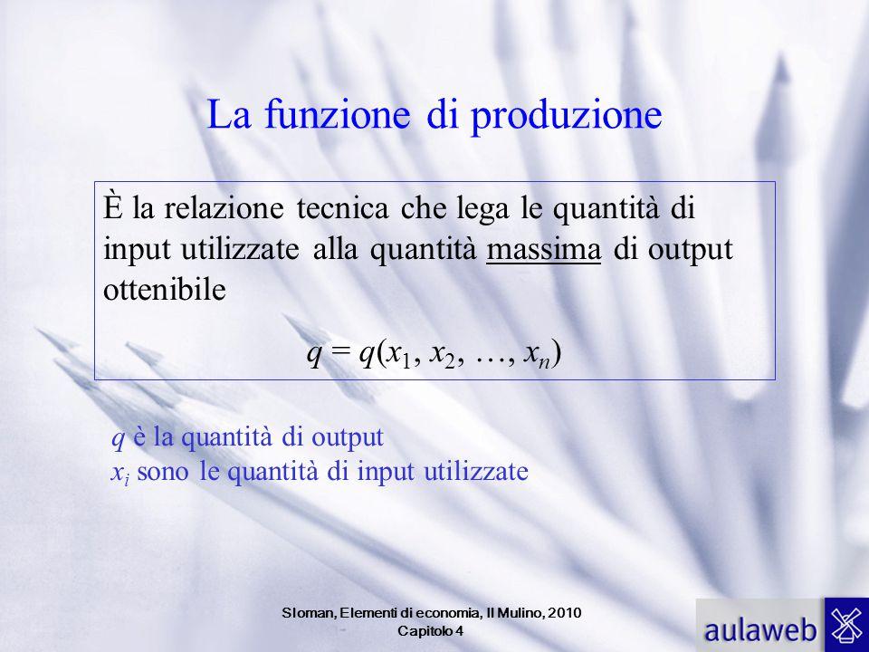 La funzione di produzione È la relazione tecnica che lega le quantità di input utilizzate alla quantità massima di output ottenibile q = q(x 1, x 2, …