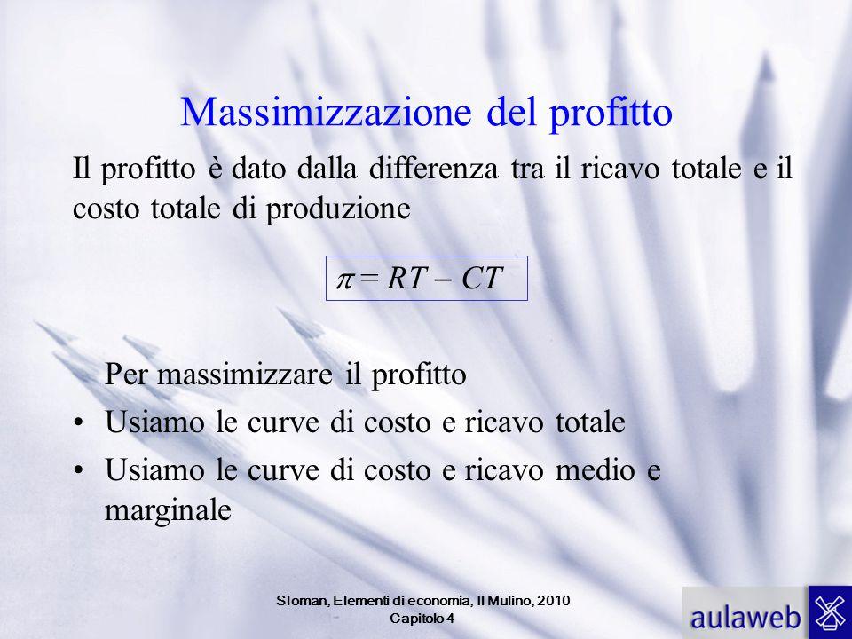 Massimizzazione del profitto Per massimizzare il profitto Usiamo le curve di costo e ricavo totale Usiamo le curve di costo e ricavo medio e marginale