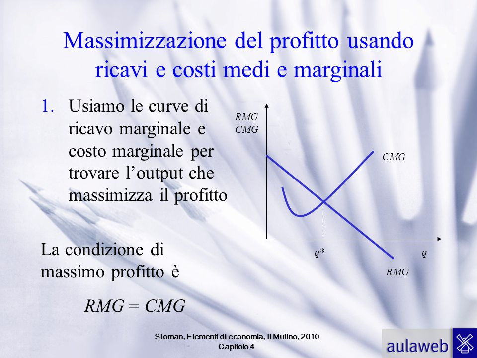 Massimizzazione del profitto usando ricavi e costi medi e marginali 1.Usiamo le curve di ricavo marginale e costo marginale per trovare l'output che m