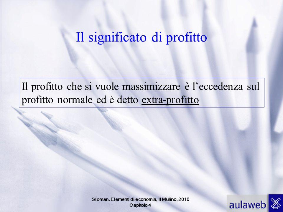 Il significato di profitto Il profitto che si vuole massimizzare è l'eccedenza sul profitto normale ed è detto extra-profitto Sloman, Elementi di econ