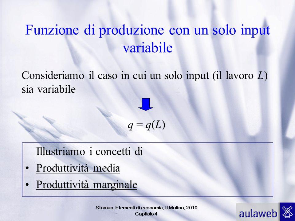 Funzione di produzione con un solo input variabile Illustriamo i concetti di Produttività media Produttività marginale Consideriamo il caso in cui un