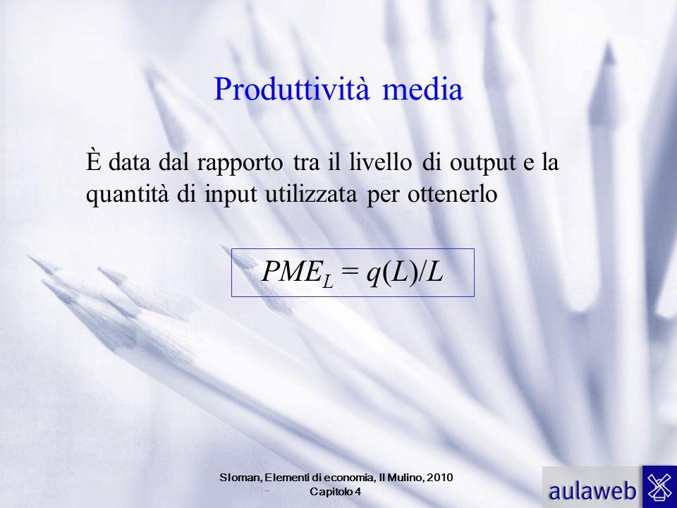 Produttività media È data dal rapporto tra il livello di output e la quantità di input utilizzata per ottenerlo PME L = q(L)/L Sloman, Elementi di eco
