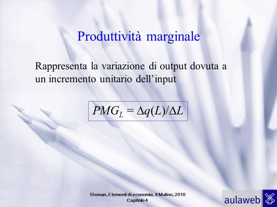 Produttività marginale Rappresenta la variazione di output dovuta a un incremento unitario dell'input PMG L =  q(L)/  L Sloman, Elementi di economia
