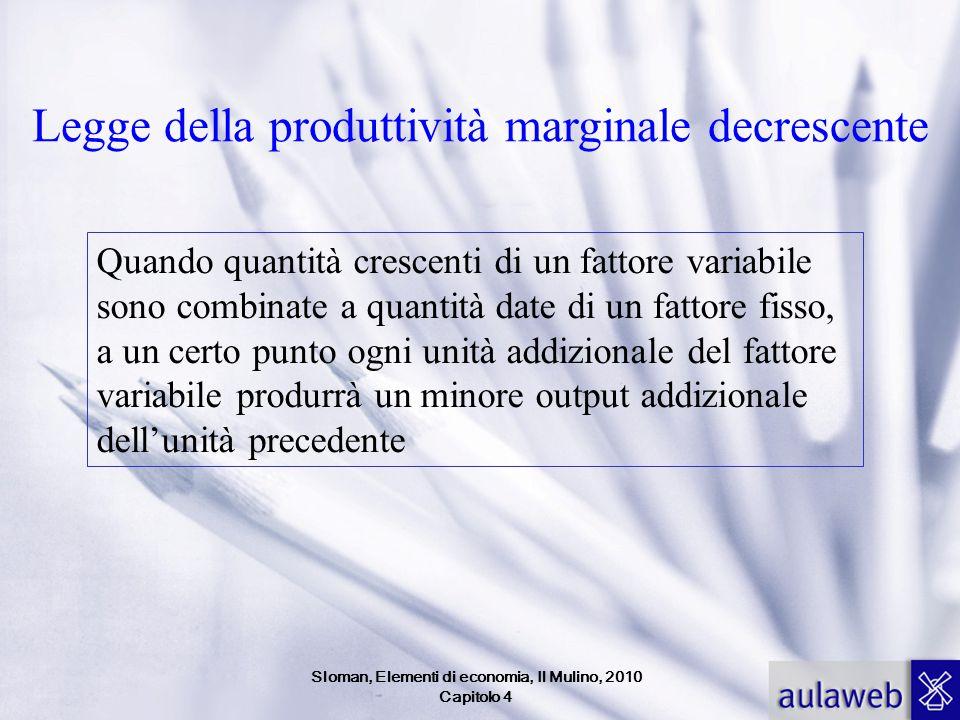 Legge della produttività marginale decrescente Quando quantità crescenti di un fattore variabile sono combinate a quantità date di un fattore fisso, a