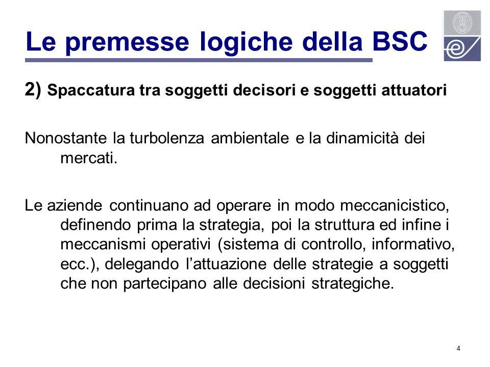 5 Le premesse logiche della BSC 3) Apprendimento solo al vertice Il confronto obiettivi/risultati viene analizzato solo al vertice dell'impresa.