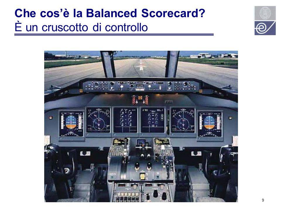 10 Cos'è la Balanced Scorecard (BSC).La BSC integra visione di breve, medio e lungo termine.
