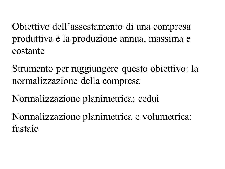 Obiettivo dell'assestamento di una compresa produttiva è la produzione annua, massima e costante Strumento per raggiungere questo obiettivo: la normal